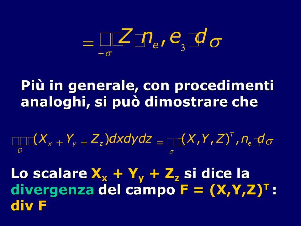 Z n e,e 3 d Più in generale, con procedimenti analoghi, si può dimostrare che (X x D Y y Z z )dxdydz (X,Y,Z) T,n e d Lo scalare X x + Y y + Z z si dic