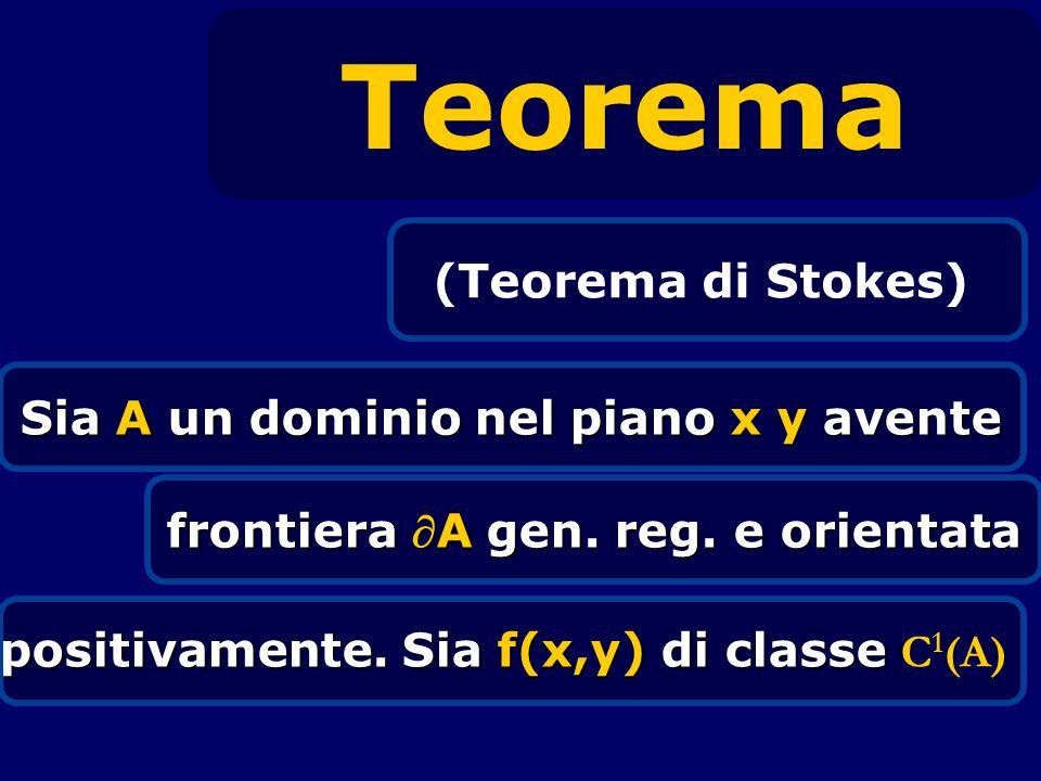 Teorema (Teorema di Stokes) Sia A un dominio nel piano x y avente frontiera A gen. reg. e orientata positivamente. Sia f(x,y) di classe positivamente.