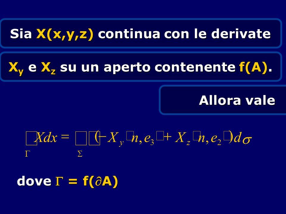 Sia X(x,y,z) continua con le derivate X y e X z su un aperto contenente f(A). Allora vale denXenXXdx zy ),, ( 23 dove = f(A)