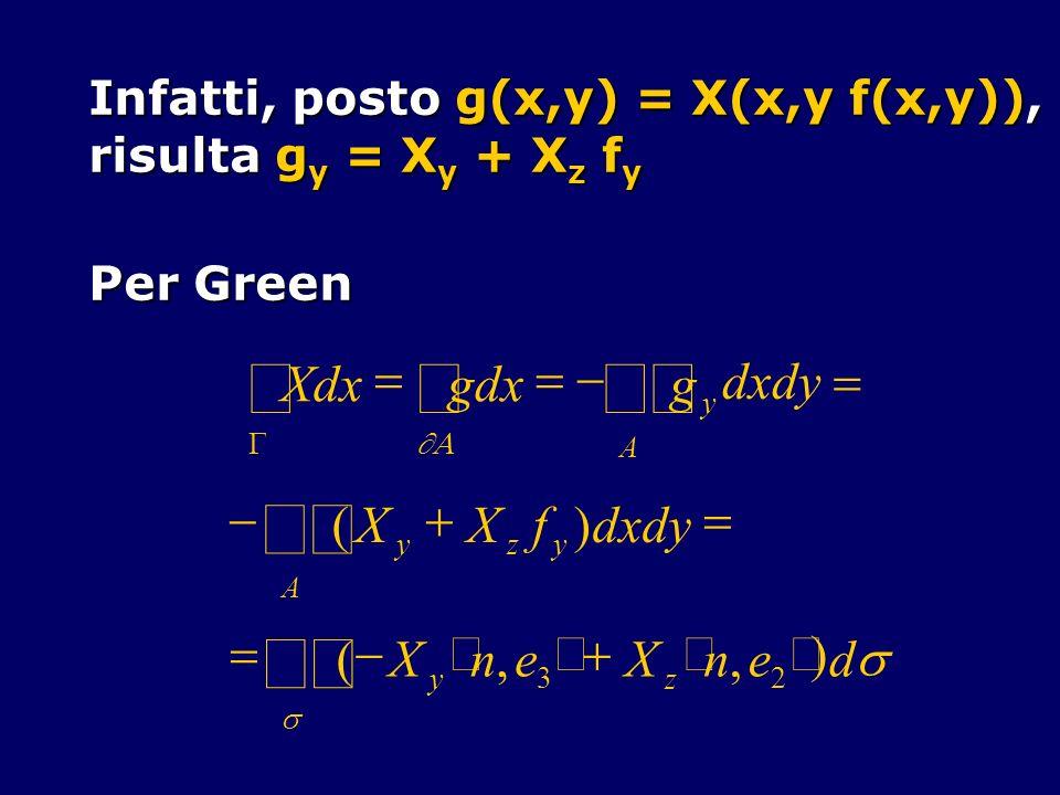 Infatti, posto g(x,y) = X(x,y f(x,y)), risulta g y = X y + X z f y Per Green denXenX zy ),,( 23 dxdyfXX A yzy )( A dxdy ggdxXdx y