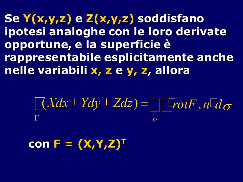 Se Y(x,y,z) e Z(x,y,z) soddisfano ipotesi analoghe con le loro derivate opportune, e la superficie è rappresentabile esplicitamente anche nelle variab