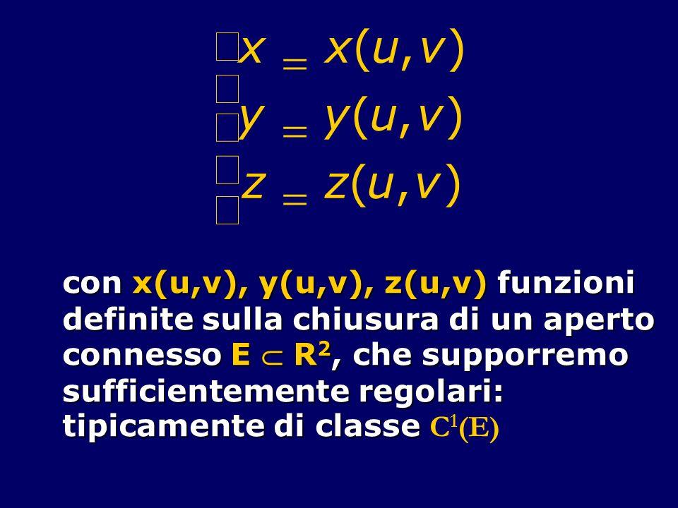 x x(u,v) y y(u,v) z z(u,v) con x(u,v), y(u,v), z(u,v) funzioni definite sulla chiusura di un aperto connesso E R 2, che supporremo sufficientemente re