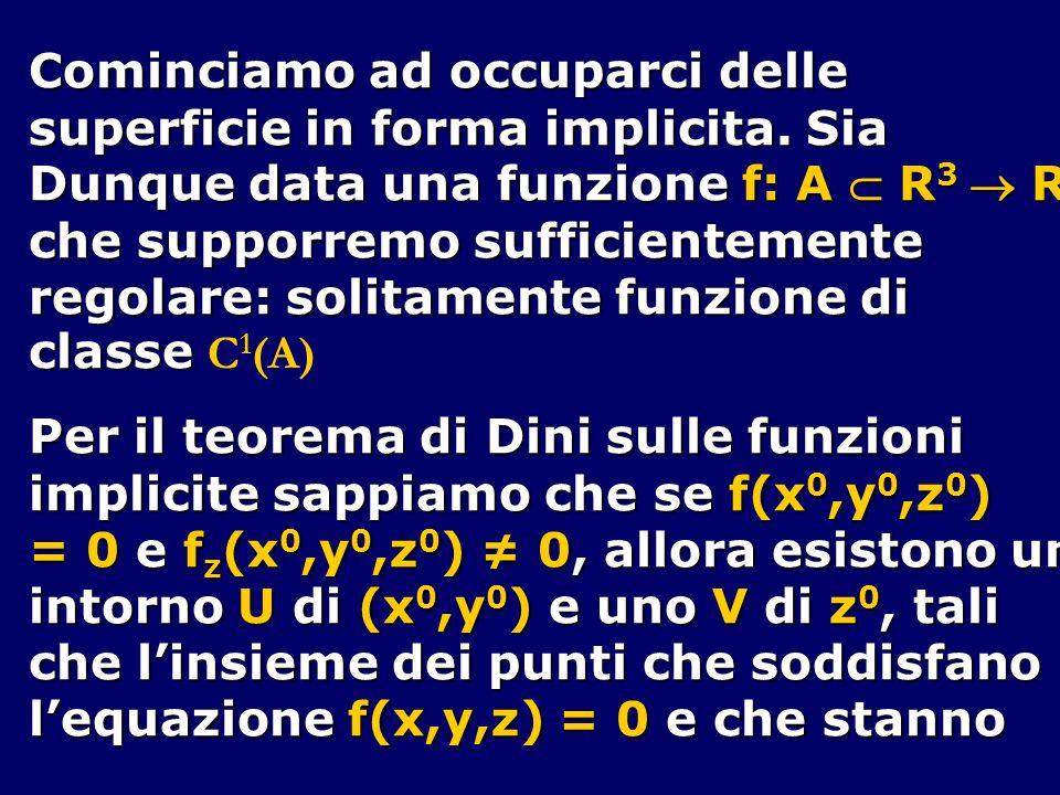 in U V è il grafico di una funzione z = g(x,y), definita su U e a valori in V, di classe in V, di classe C 1 (U) Dunque, sotto ipotesi di sufficiente regolarità, unequazione f(x,y,z) = 0 è in grado di descrivere una superficie in R 3 Determiniamo lequazione del piano tangente a una superficie implicitamente definita in un suo punto (x 0,y 0,z 0 ) T