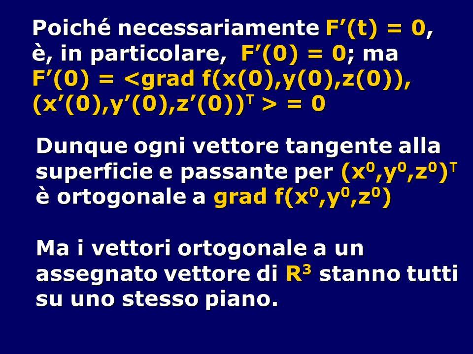 Poiché necessariamente F(t) = 0, è, in particolare, F(0) = 0; ma F(0) = <grad f(x(0),y(0),z(0)), (x(0),y(0),z(0)) T > = 0 Dunque ogni vettore tangente