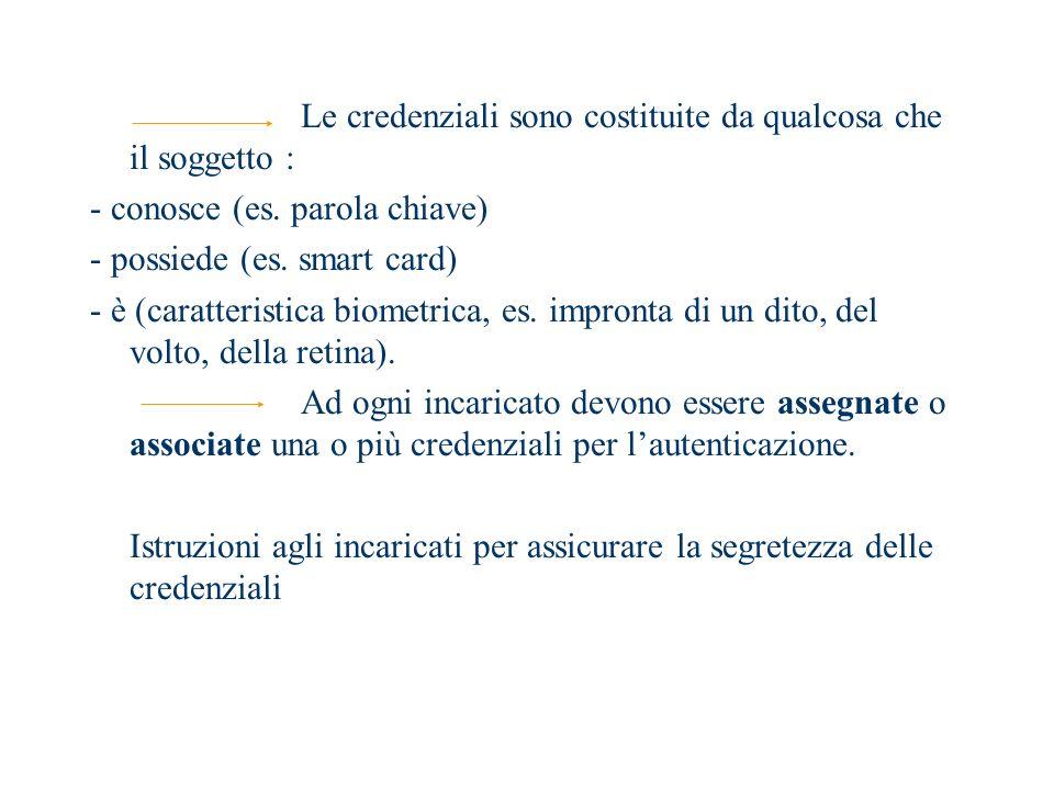 Le credenziali sono costituite da qualcosa che il soggetto : - conosce (es. parola chiave) - possiede (es. smart card) - è (caratteristica biometrica,