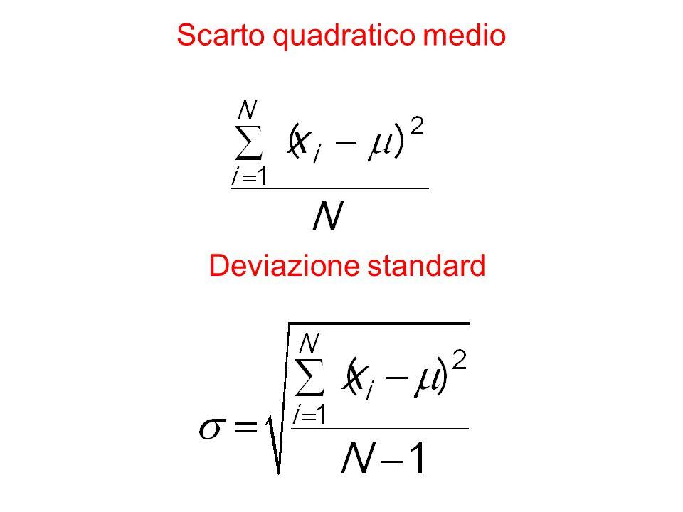 Scarto quadratico medio Deviazione standard