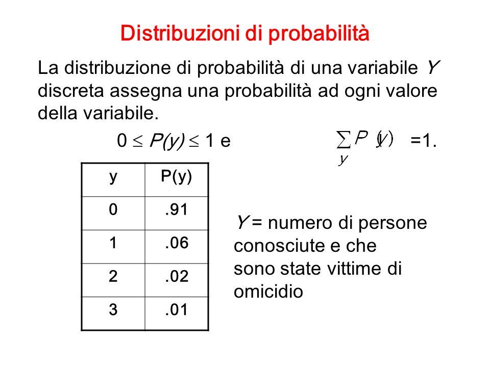 Distribuzioni di probabilità La distribuzione di probabilità di una variabile Y discreta assegna una probabilità ad ogni valore della variabile.