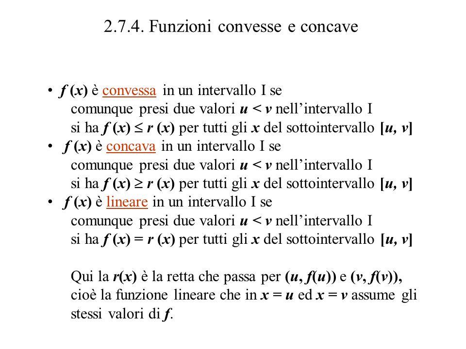 Applicazione dellinterpolazione costante f (x) 0 in ogni x di un intervallo I f (x) è crescente nellintervallo I f (x) 0 in ogni x di un intervallo I f (x) è decrescente nellintervallo I f (x) = 0 in ogni x di un intervallo I f (x) è costante nellintervallo I una quantità positiva