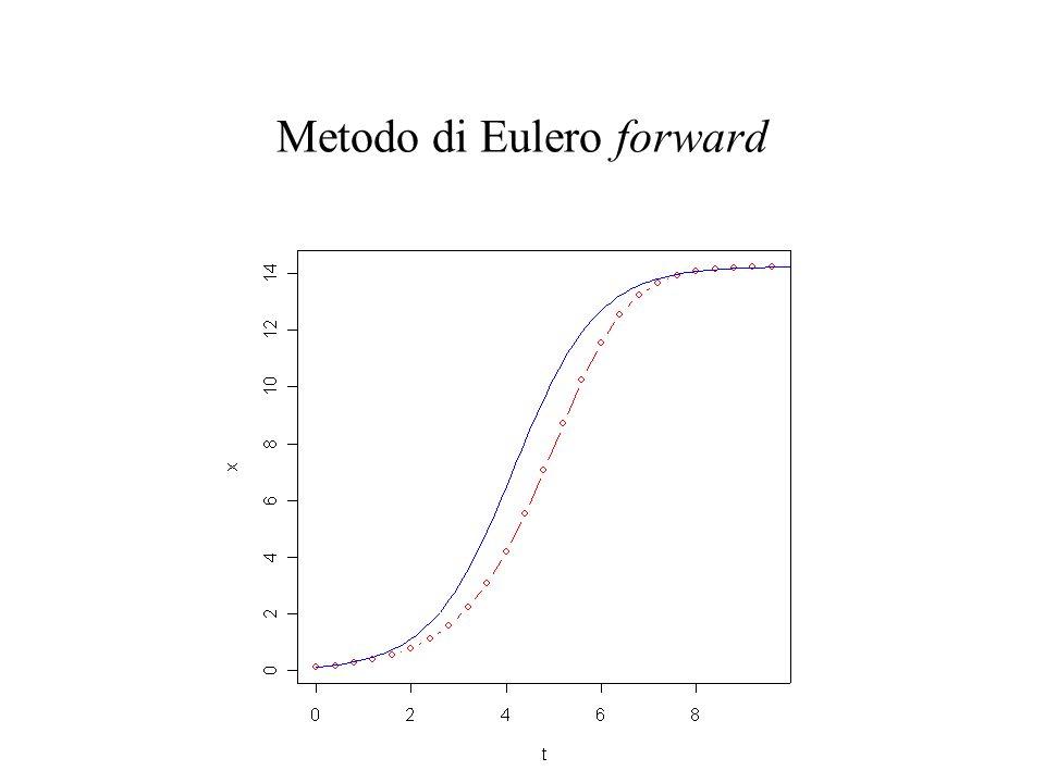> a <- 1.14 > b <- 0.08 > f <- function(x) a*x-b*x^2 > u <- function(x) (20.0550*exp(1.14*x))/(161.642+1.40737*exp(1.14*x)) > h <- 0.4 > t0 <- 0.