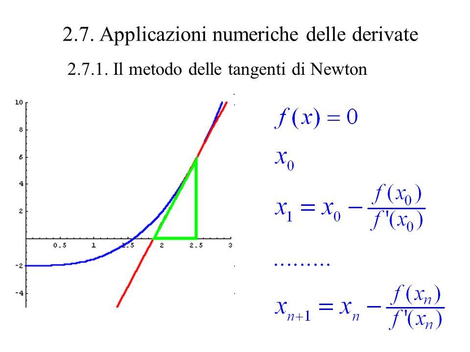 2.7. Applicazioni numeriche delle derivate 2.7.1. Il metodo delle tangenti di Newton