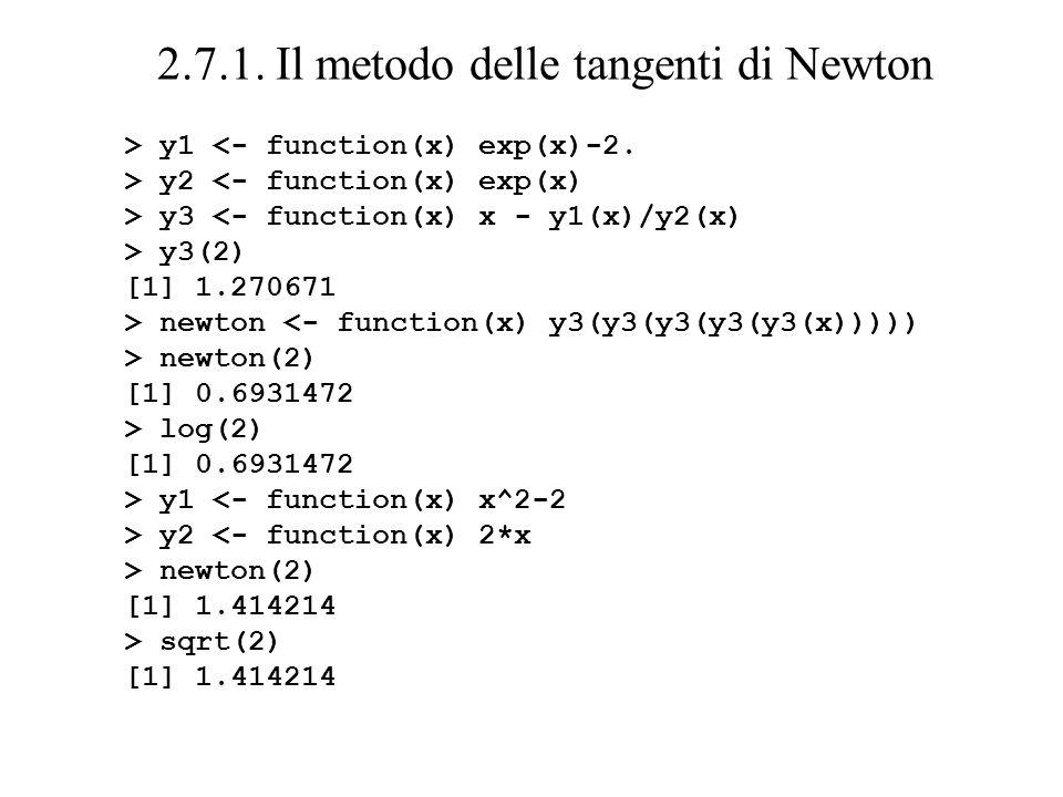 Applicazione dellinterpolazione lineare f (x) 0 in ogni x di un intervallo I f (x) è convessa nellintervallo I f (x) 0 in ogni x di un intervallo I f (x) è concava nellintervallo I f (x) = 0 in ogni x di un intervallo I f (x) è lineare nellintervallo I una quantità negativa
