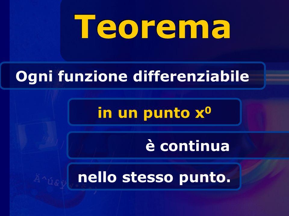Teorema Ogni funzione differenziabile in un punto x 0 è continua nello stesso punto.