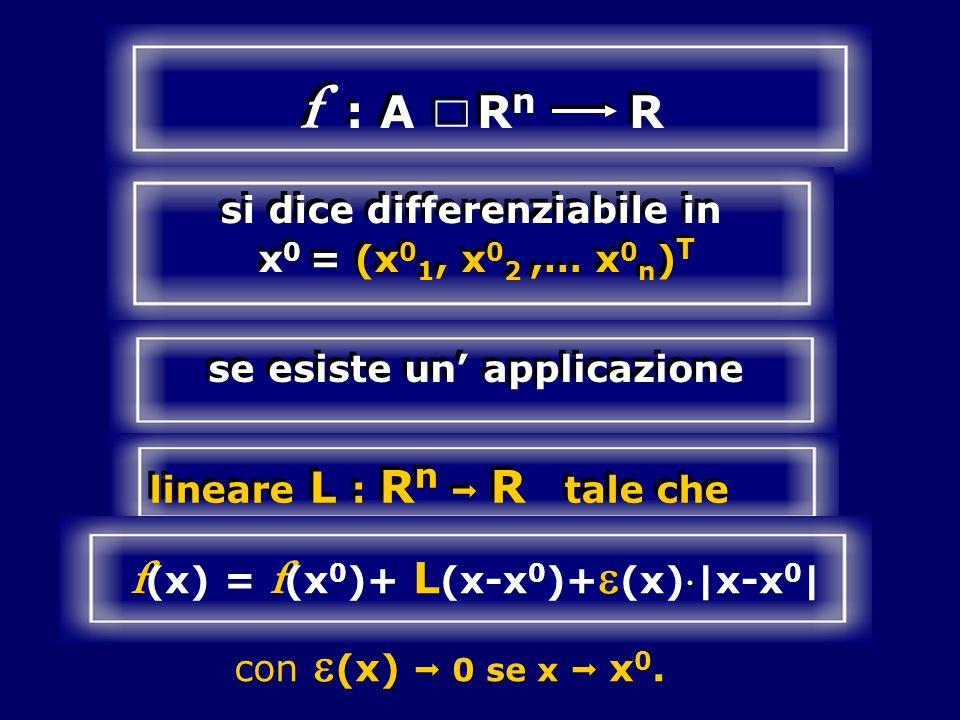 f : A R n R si dice differenziabile in x 0 = (x 0 1, x 0 2,… x 0 n ) T se esiste un applicazione lineare L : R n R tale che f (x) = f (x 0 )+ L (x-x 0 )+ (x) |x-x 0 | con (x) 0 se x x 0.