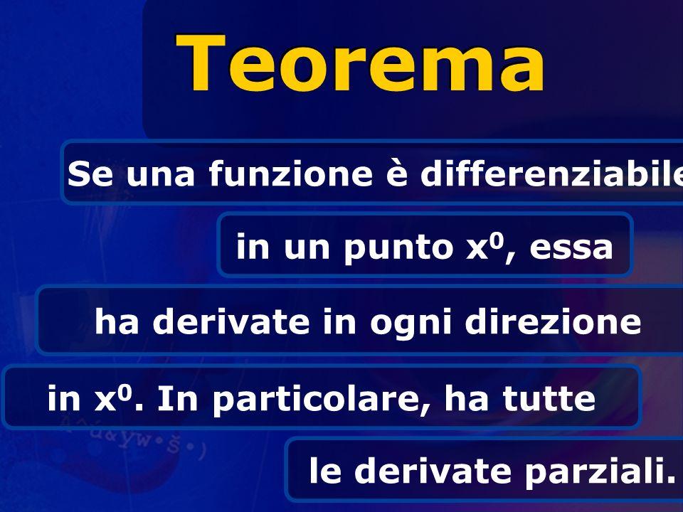 Teorema Se una funzione è differenziabile in un punto x 0, essa ha derivate in ogni direzione in x 0. In particolare, ha tutte le derivate parziali.