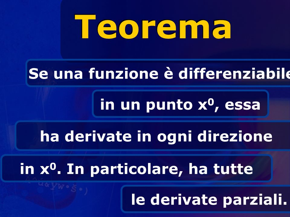 Teorema Se una funzione è differenziabile in un punto x 0, essa ha derivate in ogni direzione in x 0.