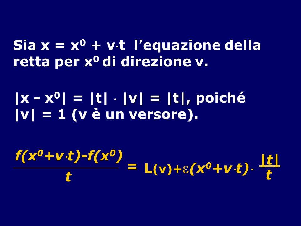 Sia x = x 0 + vt lequazione della retta per x 0 di direzione v. |v| = |t|, |x - x 0 | = |t| |v| = |t|, poiché |v| = 1 (v è un versore). f(x 0 +vt)-f(x