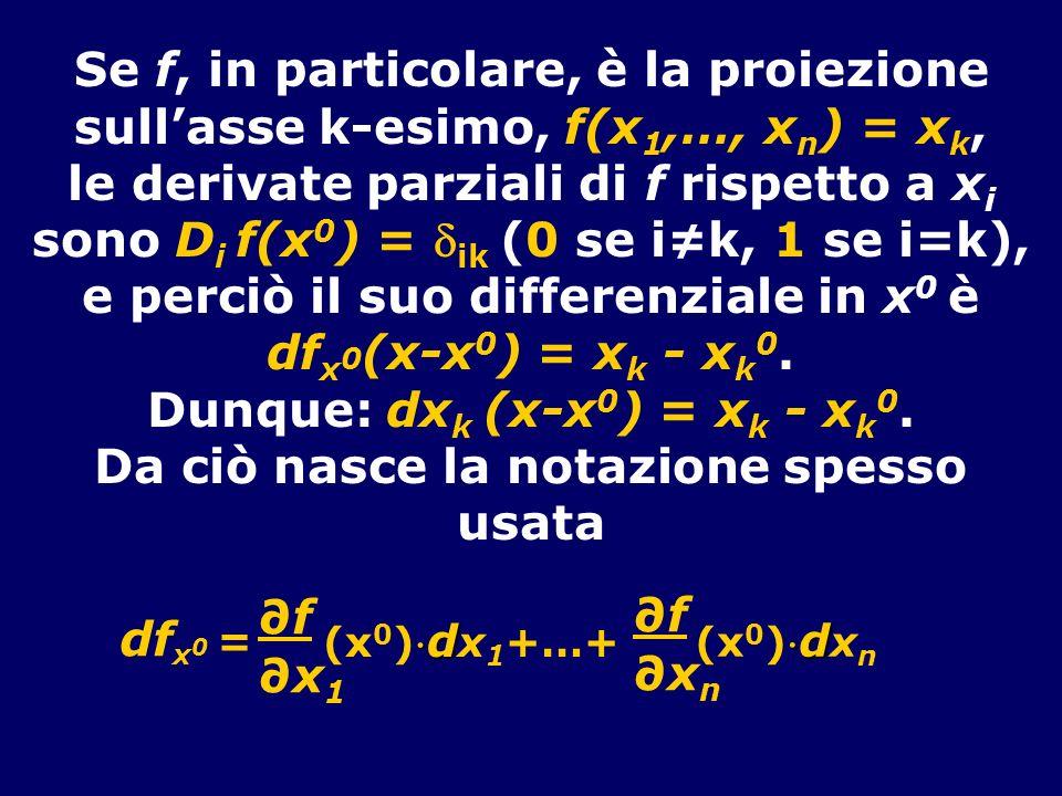 Se f, in particolare, è la proiezione sullasse k-esimo, f(x 1,…, x n ) = x k, le derivate parziali di f rispetto a x i sono D i f(x 0 ) = ik (0 se ik,