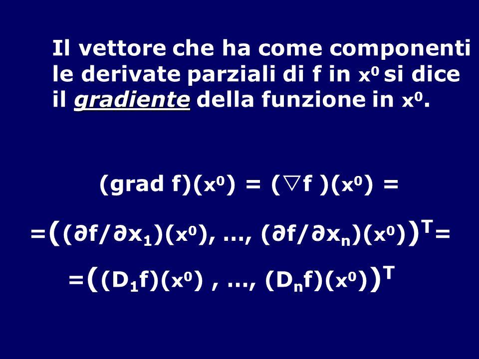 Il vettore che ha come componenti le derivate parziali di f in x 0 si dice gradiente il gradiente della funzione in x 0. (grad f)( x 0 ) = ( f )( x 0