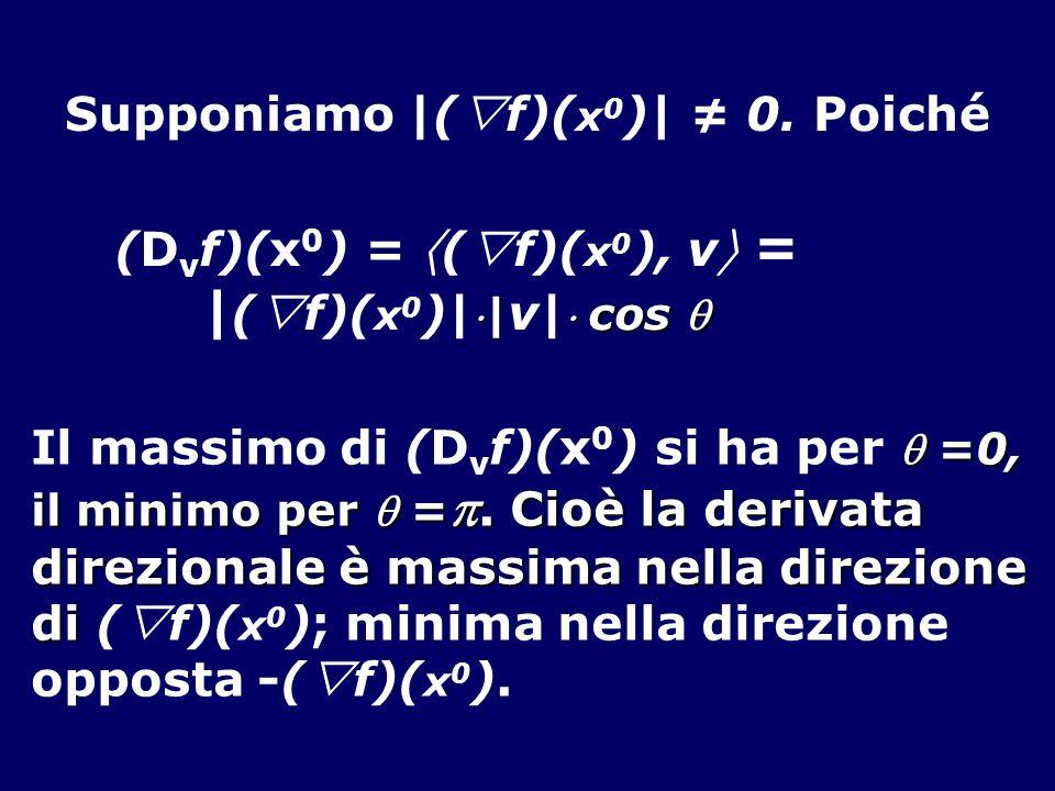 Supponiamo |( f)( x 0 )| 0. Poiché (D v f)(x 0 ) = ( f)( x 0 ), v = | cos | ( f)( x 0 )|| v| cos =0, Il massimo di (D v f)(x 0 ) si ha per =0, il mini