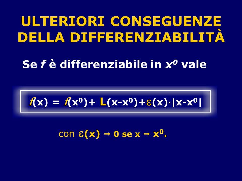 ULTERIORI CONSEGUENZE DELLA DIFFERENZIABILITÀ Se f è differenziabile in x 0 vale f (x) = f (x 0 )+ L (x-x 0 )+ (x) |x-x 0 | con (x) 0 se x x 0.