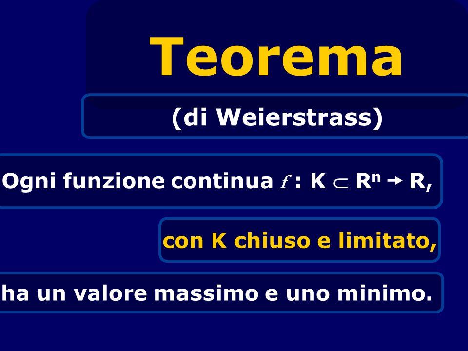 Teorema Ogni funzione continua f : K R n R, con K chiuso e limitato, ha un valore massimo e uno minimo. (di Weierstrass)