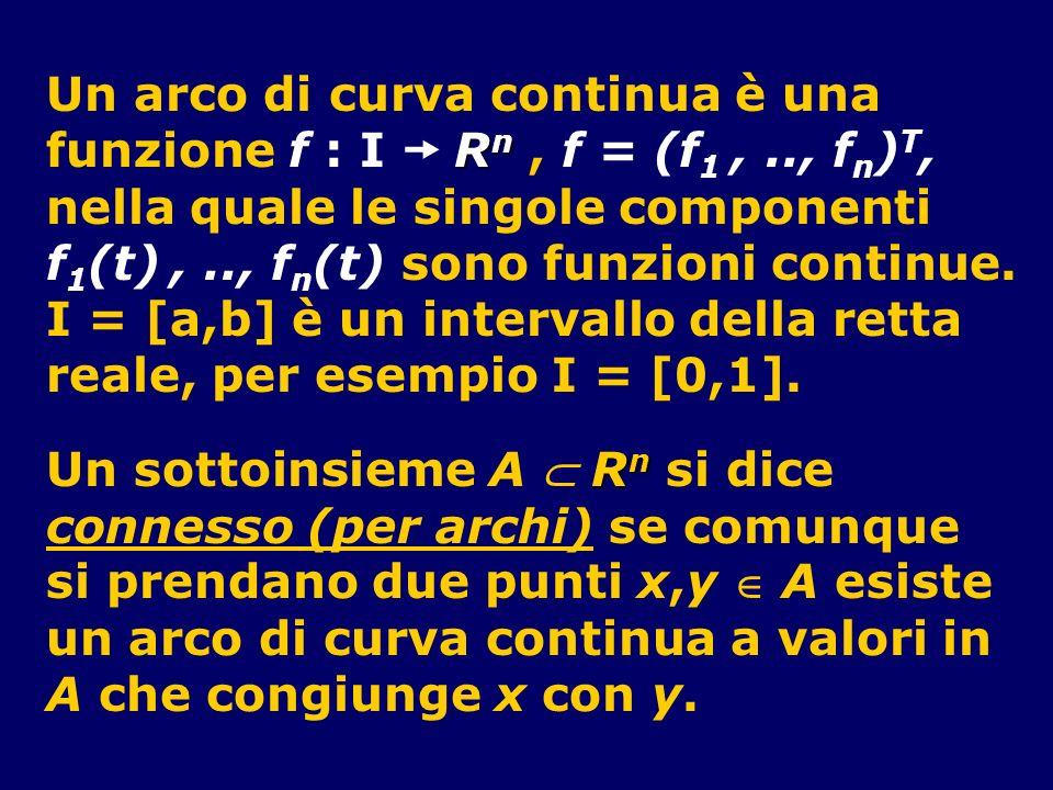 R n Un sottoinsieme A R n si dice connesso (per archi) se comunque si prendano due punti x,y A esiste un arco di curva continua a valori in A che congiunge x con y.