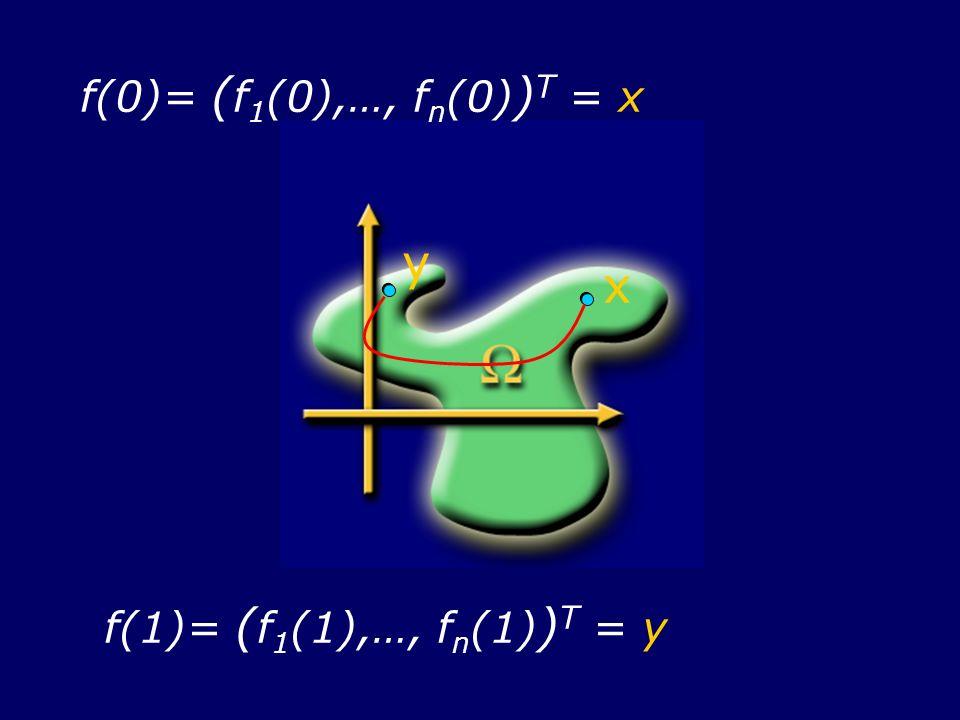 x y f(0)= ( f 1 (0),…, f n (0) ) T = x f(1)= ( f 1 (1),…, f n (1) ) T = y