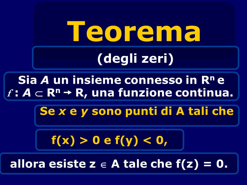 Teorema (degli zeri) Sia A un insieme connesso in R n e f : A R n R, una funzione continua. Se x e y sono punti di A tali che f(x) > 0 e f(y) < 0, all