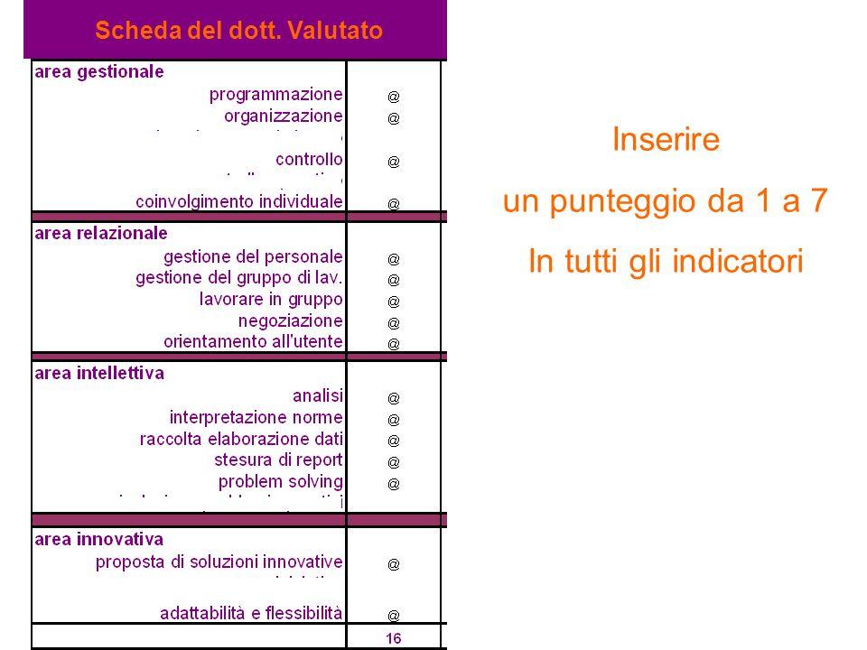 La matrice Scheda del dott. Valutato Inserire un punteggio da 1 a 7 In tutti gli indicatori