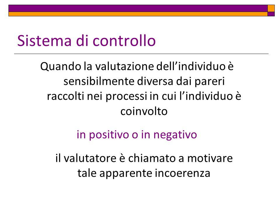 Sistema di controllo Quando la valutazione dellindividuo è sensibilmente diversa dai pareri raccolti nei processi in cui lindividuo è coinvolto in positivo o in negativo il valutatore è chiamato a motivare tale apparente incoerenza