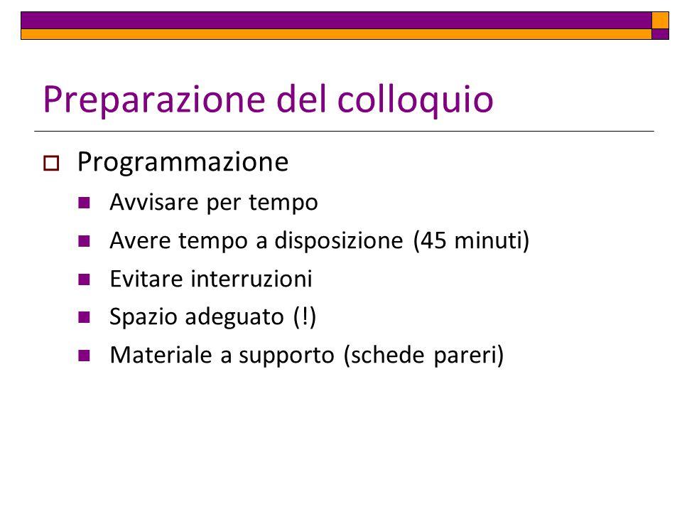 Preparazione del colloquio Programmazione Avvisare per tempo Avere tempo a disposizione (45 minuti) Evitare interruzioni Spazio adeguato (!) Materiale a supporto (schede pareri)