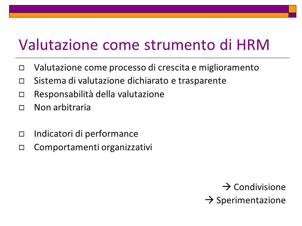 Valutazione come strumento di HRM Valutazione come processo di crescita e miglioramento Sistema di valutazione dichiarato e trasparente Responsabilità della valutazione Non arbitraria Indicatori di performance Comportamenti organizzativi Condivisione Sperimentazione