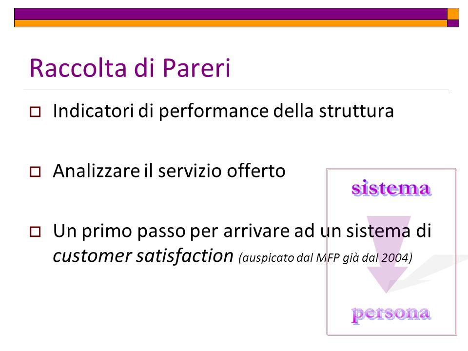 Raccolta di Pareri Indicatori di performance della struttura Analizzare il servizio offerto Un primo passo per arrivare ad un sistema di customer satisfaction (auspicato dal MFP già dal 2004)