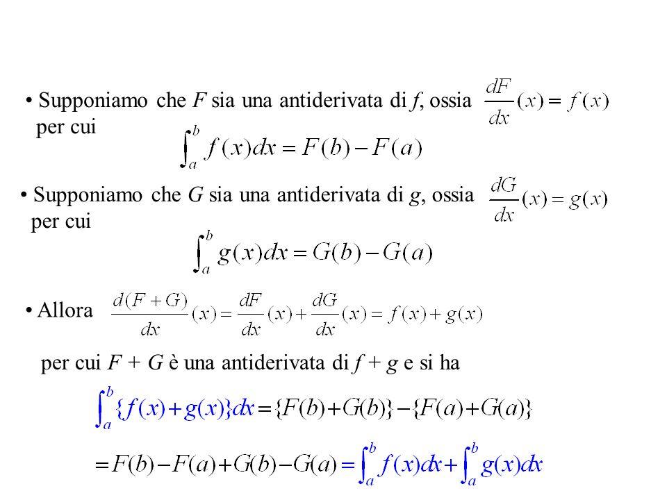 Allora Supponiamo che sia una costante Supponiamo che F sia una antiderivata di f, ossia per cui per cui F è una antiderivata di f e si ha