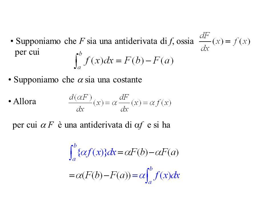 Integrale indefinito Simbolicamente per indicare il problema di trovare una antiderivata y(x) della funzione f(x) si scrive talvolta Se y(x) è unantiderivata, anche y(x) +C lo è (C costante).