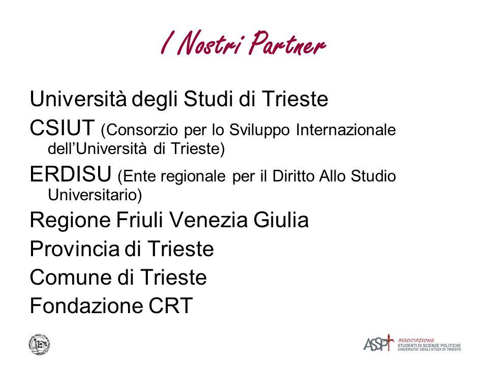 I Nostri Partner Università degli Studi di Trieste CSIUT (Consorzio per lo Sviluppo Internazionale dellUniversità di Trieste) ERDISU (Ente regionale p