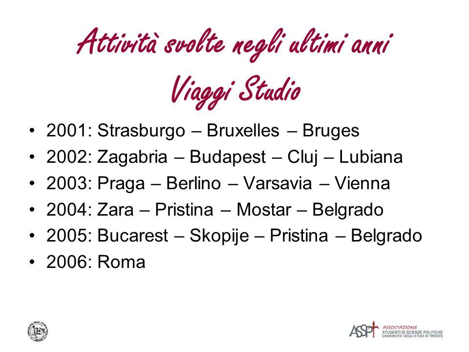 Attività svolte negli ultimi anni Viaggi Studio 2001: Strasburgo – Bruxelles – Bruges 2002: Zagabria – Budapest – Cluj – Lubiana 2003: Praga – Berlino
