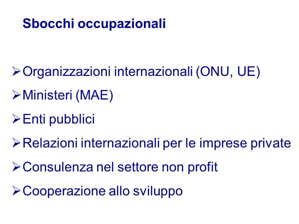 Sbocchi occupazionali Organizzazioni internazionali (ONU, UE) Ministeri (MAE) Enti pubblici Relazioni internazionali per le imprese private Consulenza