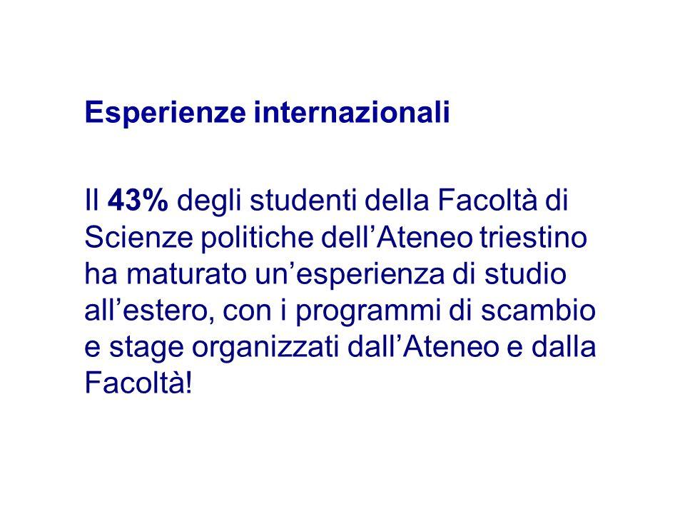 Esperienze internazionali Il 43% degli studenti della Facoltà di Scienze politiche dellAteneo triestino ha maturato unesperienza di studio allestero,