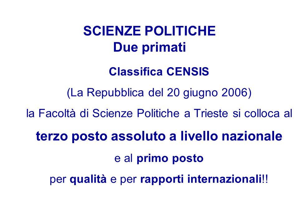 SCIENZE POLITICHE Due primati Classifica CENSIS (La Repubblica del 20 giugno 2006) la Facoltà di Scienze Politiche a Trieste si colloca al terzo posto