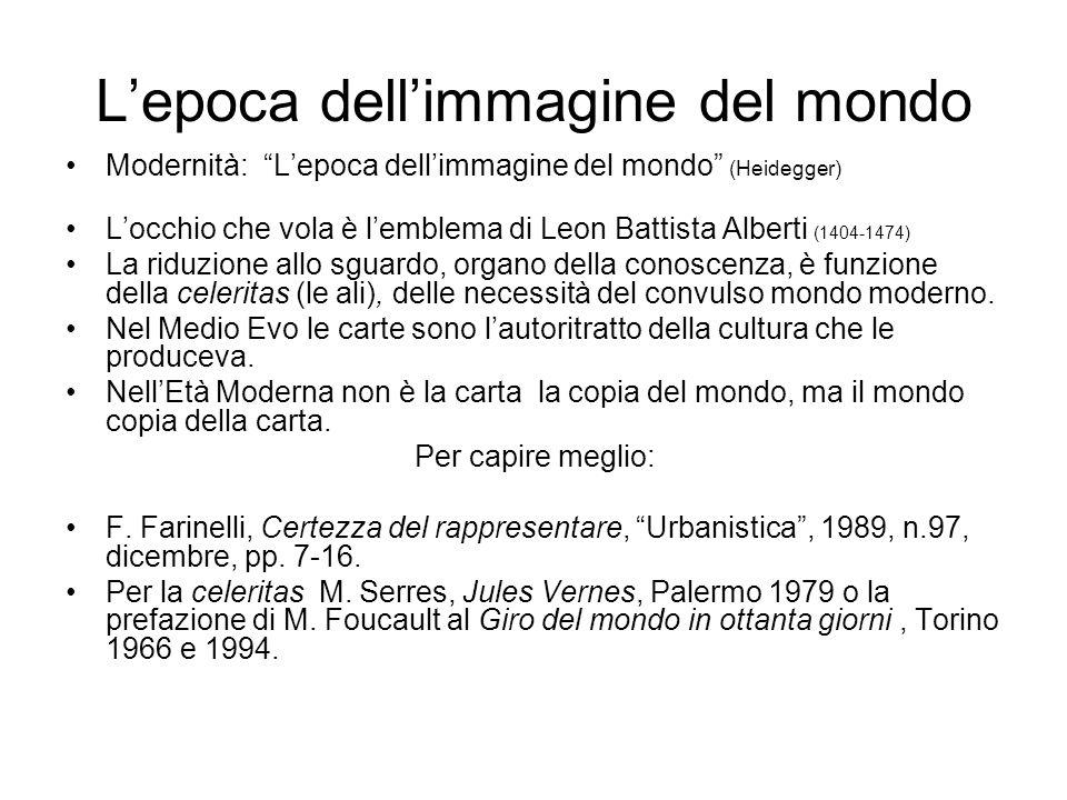 Lepoca dellimmagine del mondo Modernità: Lepoca dellimmagine del mondo (Heidegger) Locchio che vola è lemblema di Leon Battista Alberti (1404-1474) La