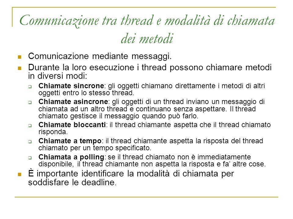Comunicazione tra thread e modalità di chiamata dei metodi Comunicazione mediante messaggi.