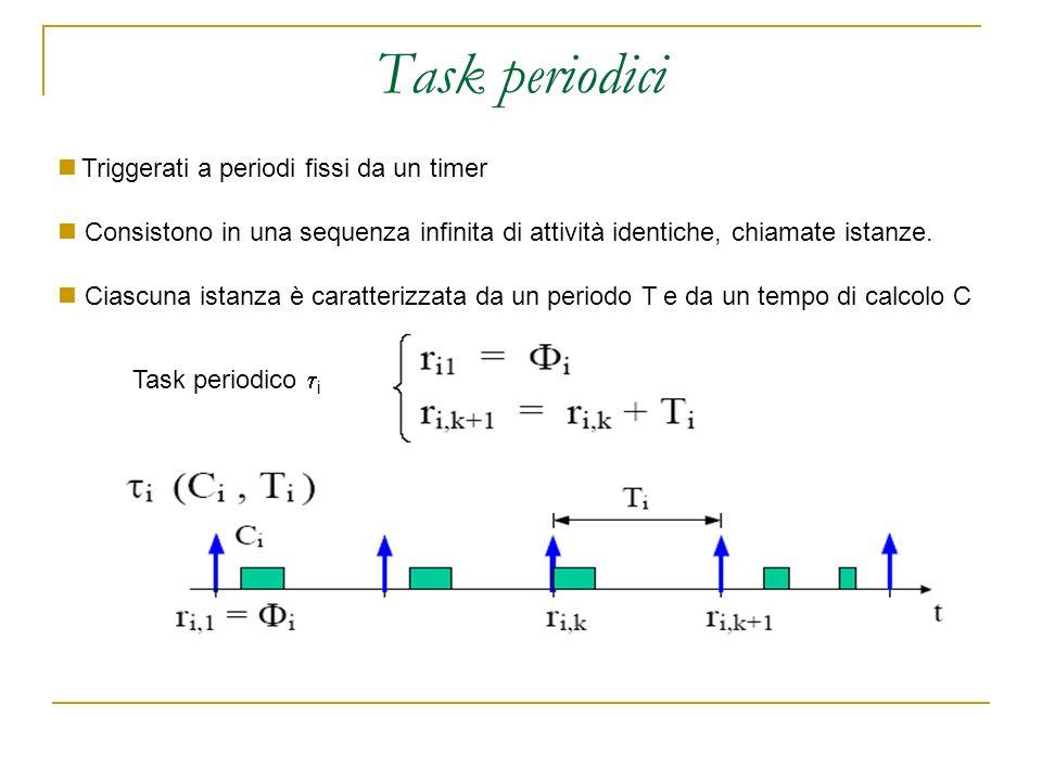 Task periodici Task periodico i Triggerati a periodi fissi da un timer Consistono in una sequenza infinita di attività identiche, chiamate istanze.