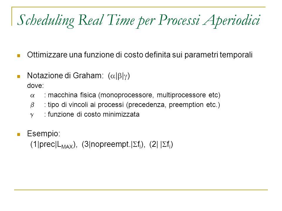 Scheduling Real Time per Processi Aperiodici Ottimizzare una funzione di costo definita sui parametri temporali Notazione di Graham: ( | | ) dove: : macchina fisica (monoprocessore, multiprocessore etc) : tipo di vincoli ai processi (precedenza, preemption etc.) : funzione di costo minimizzata Esempio: (1|prec|L MAX ), (3|nopreempt.| f i ), (2| | f i )
