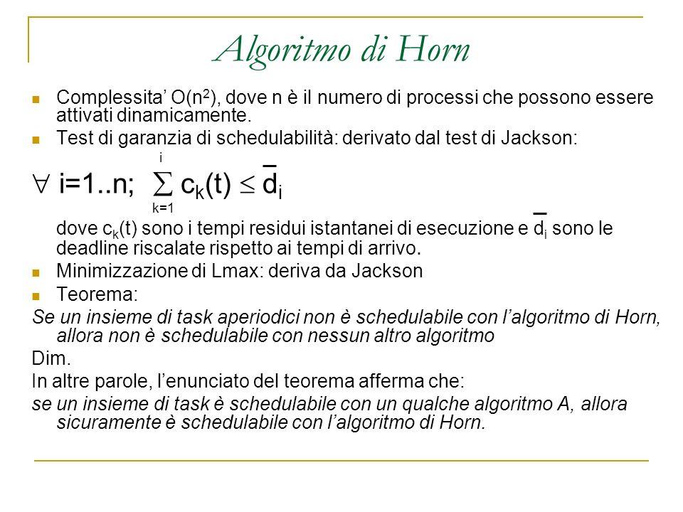 Algoritmo di Horn Complessita O(n 2 ), dove n è il numero di processi che possono essere attivati dinamicamente.
