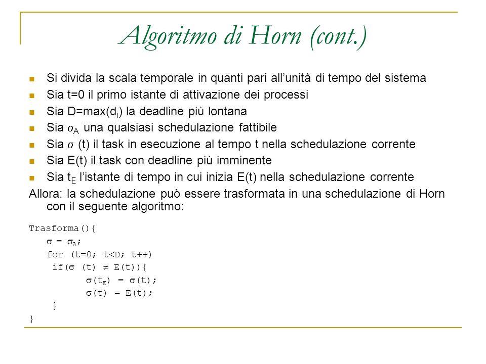 Algoritmo di Horn (cont.) Si divida la scala temporale in quanti pari allunità di tempo del sistema Sia t=0 il primo istante di attivazione dei processi Sia D=max(d i ) la deadline più lontana Sia A una qualsiasi schedulazione fattibile Sia (t) il task in esecuzione al tempo t nella schedulazione corrente Sia E(t) il task con deadline più imminente Sia t E listante di tempo in cui inizia E(t) nella schedulazione corrente Allora: la schedulazione può essere trasformata in una schedulazione di Horn con il seguente algoritmo: Trasforma(){ = A ; for (t=0; t<D; t++) if( (t) E(t)){ (t E ) = (t); (t) = E(t); }