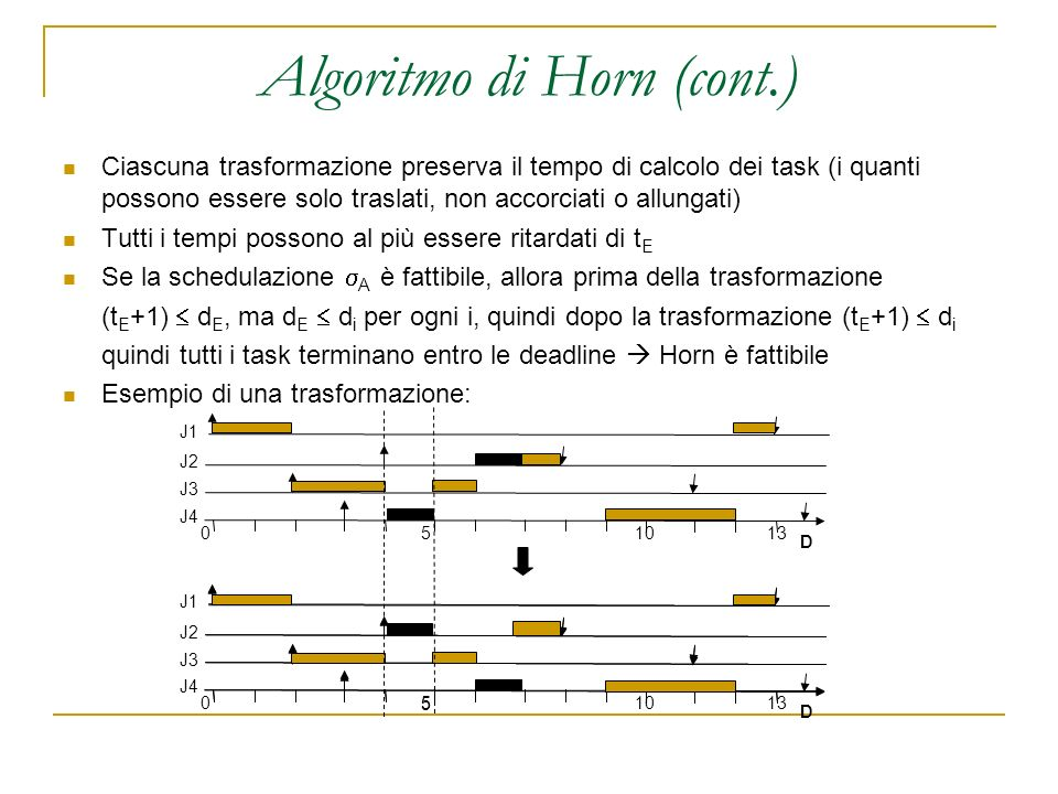 Algoritmo di Horn (cont.) Ciascuna trasformazione preserva il tempo di calcolo dei task (i quanti possono essere solo traslati, non accorciati o allungati) Tutti i tempi possono al più essere ritardati di t E Se la schedulazione A è fattibile, allora prima della trasformazione (t E +1) d E, ma d E d i per ogni i, quindi dopo la trasformazione (t E +1) d i quindi tutti i task terminano entro le deadline Horn è fattibile Esempio di una trasformazione: 5 J1 J2 J3 J4 5 J1 J2 J3 J4 01013 D 501013 D