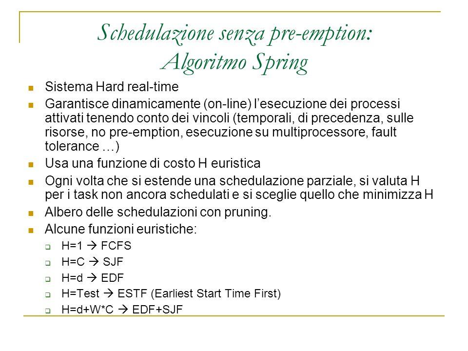 Schedulazione senza pre-emption: Algoritmo Spring Sistema Hard real-time Garantisce dinamicamente (on-line) lesecuzione dei processi attivati tenendo conto dei vincoli (temporali, di precedenza, sulle risorse, no pre-emption, esecuzione su multiprocessore, fault tolerance …) Usa una funzione di costo H euristica Ogni volta che si estende una schedulazione parziale, si valuta H per i task non ancora schedulati e si sceglie quello che minimizza H Albero delle schedulazioni con pruning.