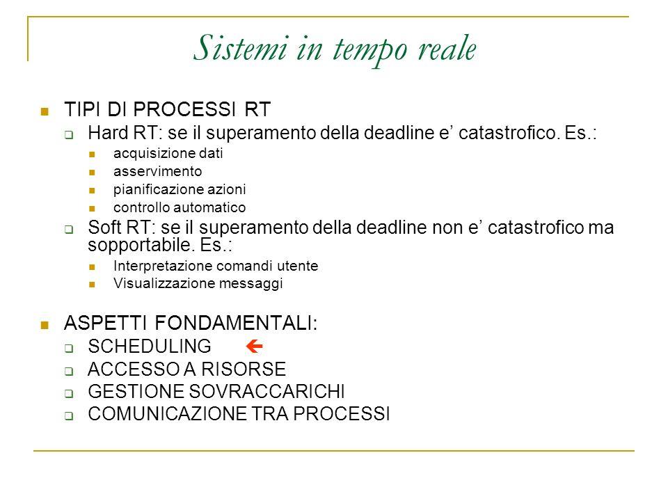 Sistemi in tempo reale TIPI DI PROCESSI RT Hard RT: se il superamento della deadline e catastrofico.