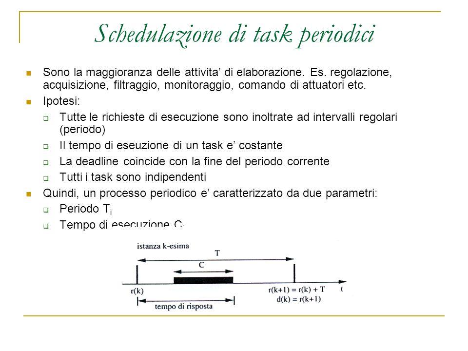 Schedulazione di task periodici Sono la maggioranza delle attivita di elaborazione.